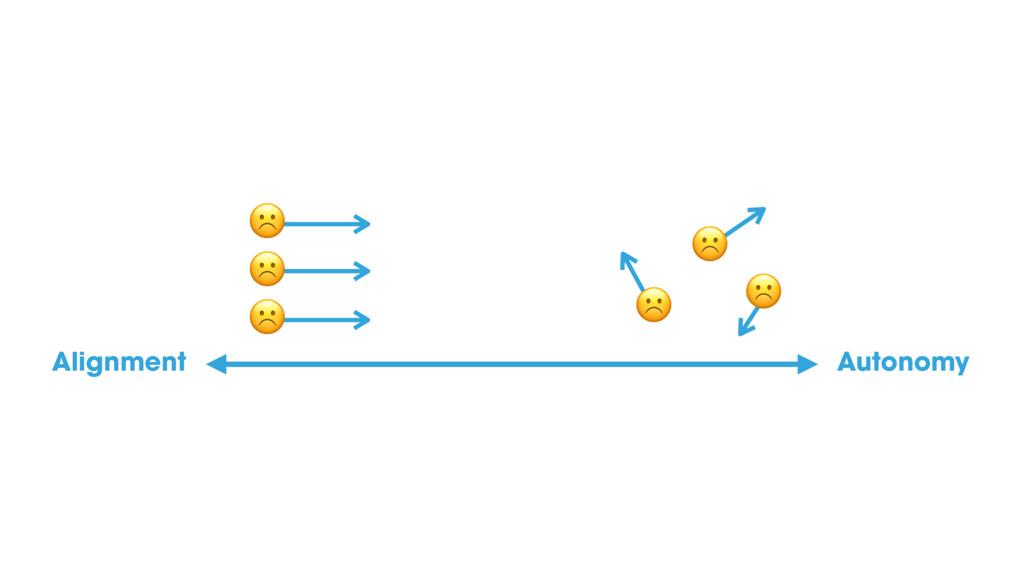 ☹ ☹ ☹ ☹ ☹ ☹ Alignment Autonomy