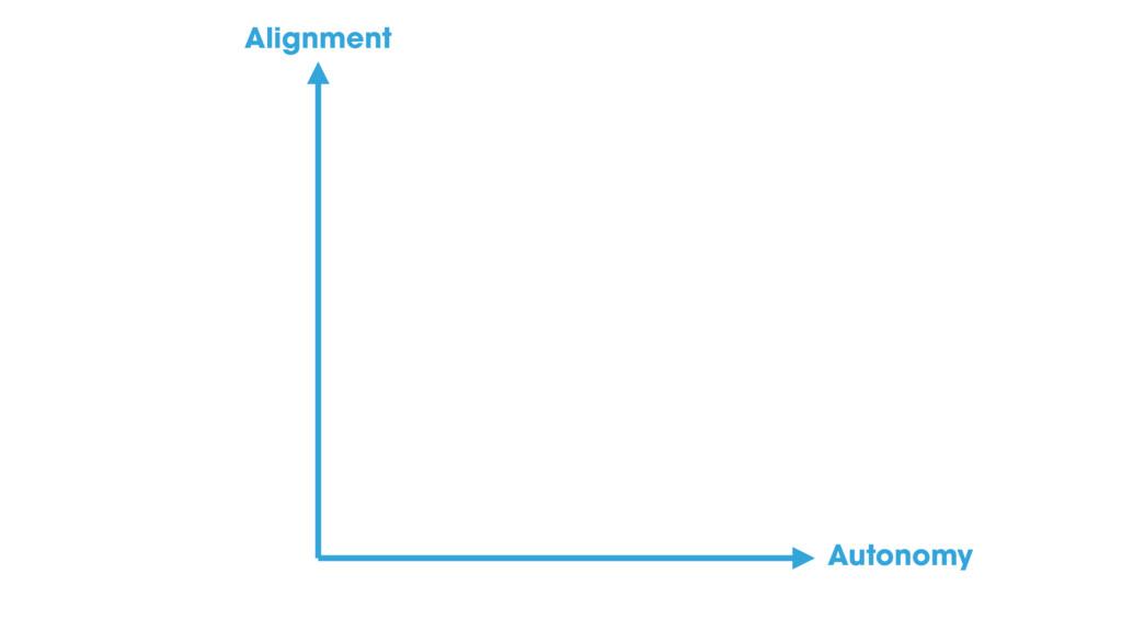 Alignment Autonomy