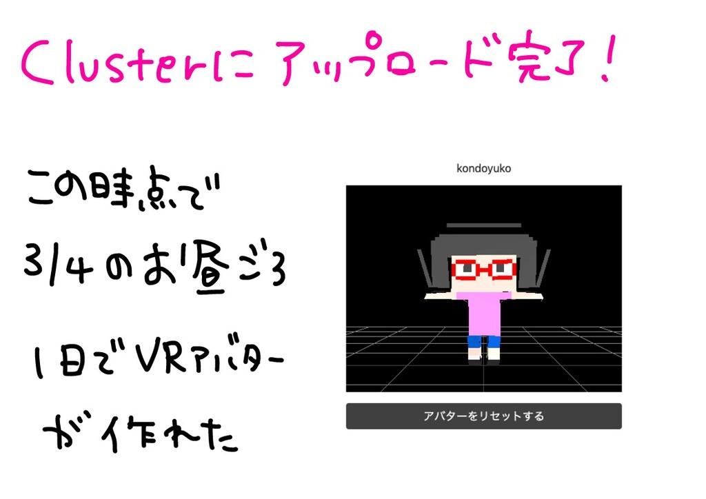 """Cluster II 3. i , 8D - t' ' ' ¥3 ! =aa¥ . Er """" ..."""