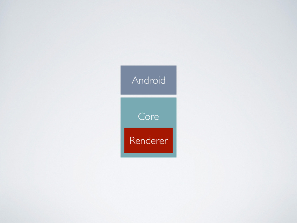 Android Core Renderer