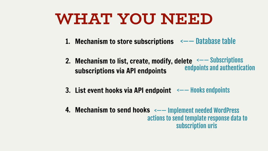 WHAT YOU NEED 1. Mechanism to store subscriptio...