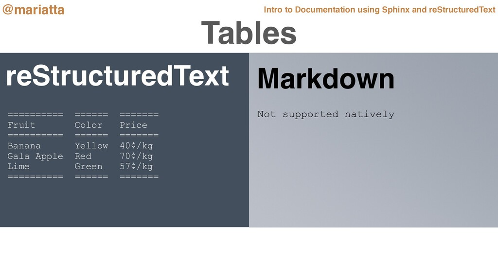 Tables reStructuredText Not supported natively ...