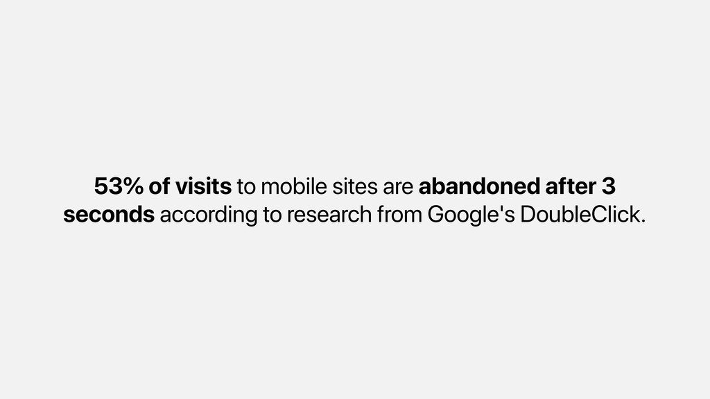 53% of visits to mobile sites are abandoned aft...