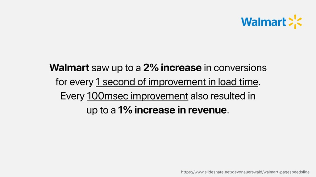 Walmart saw up to a 2% increase in conversions ...