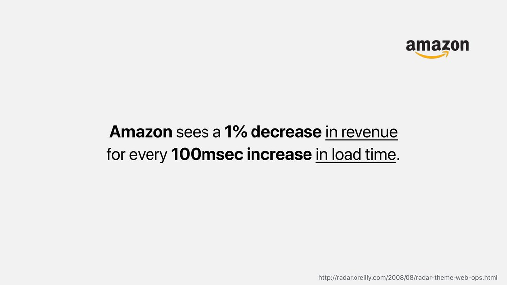 Amazon sees a 1% decrease in revenue for every ...