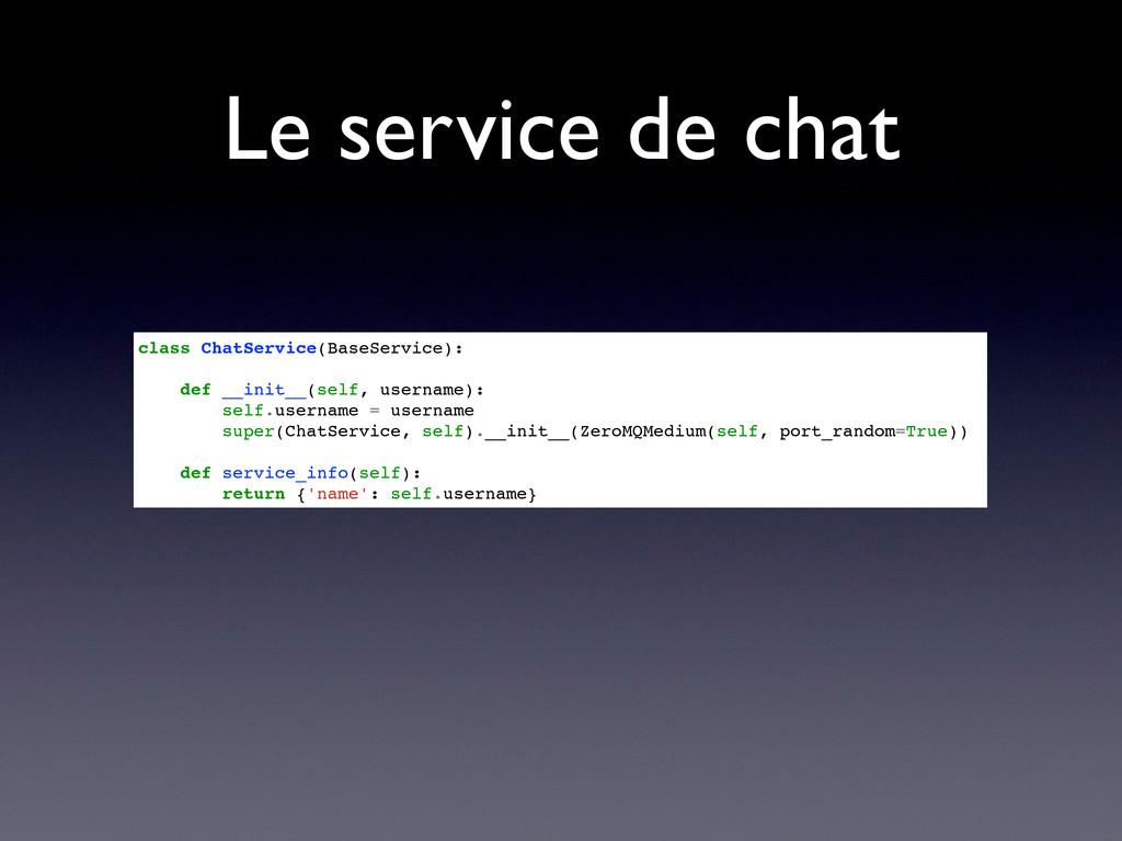 Le service de chat class ChatService(BaseServic...