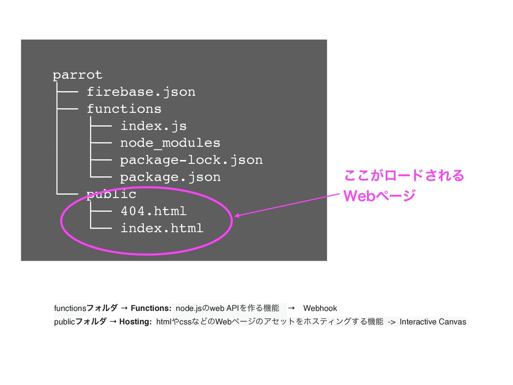 parrot ├── firebase.json ├── functions │ ├── in...