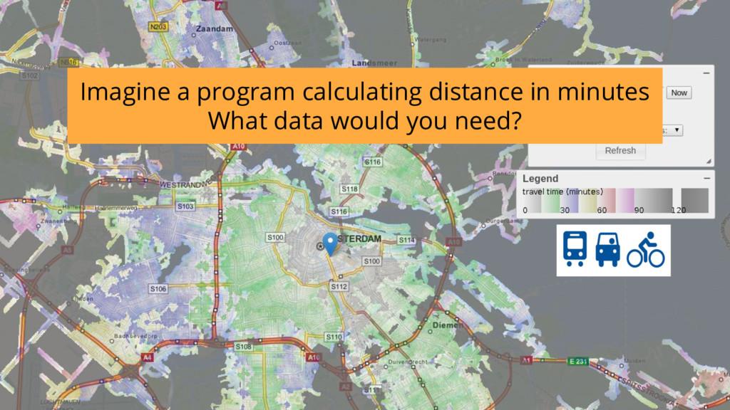 Imagine a program calculating distance in minut...