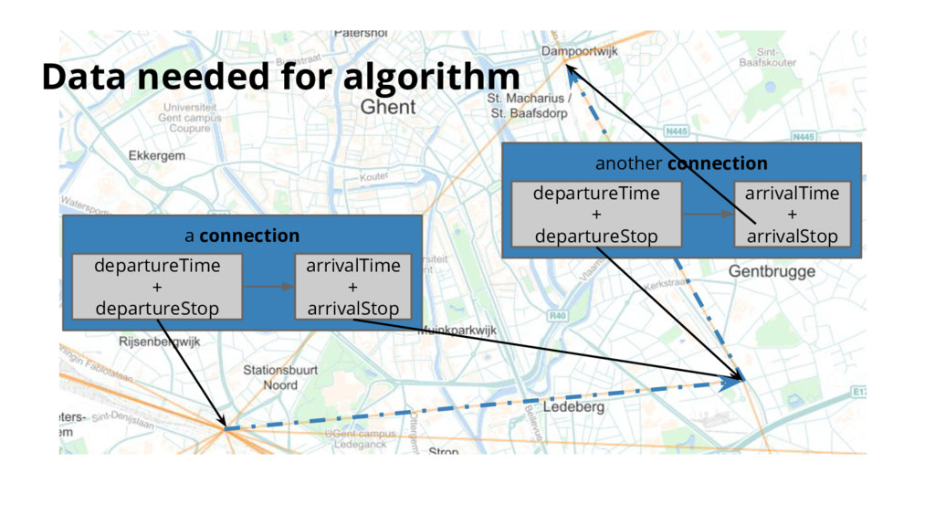 Data needed for algorithm a connection departur...