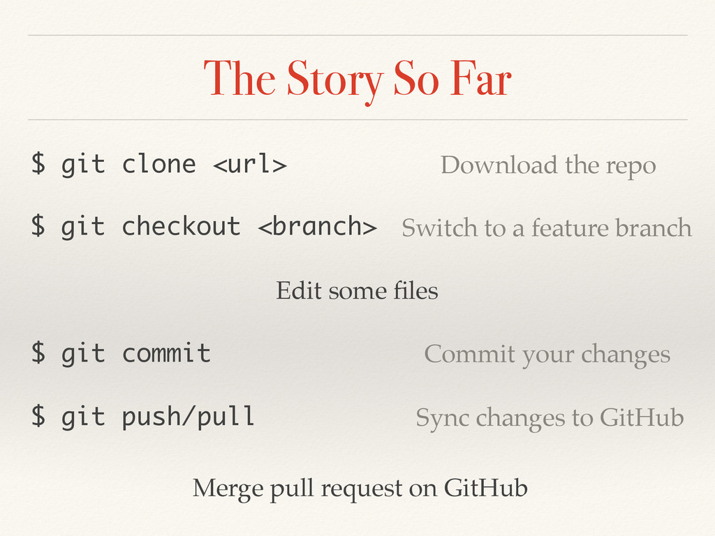 The Story So Far $ git clone <url> Download the...