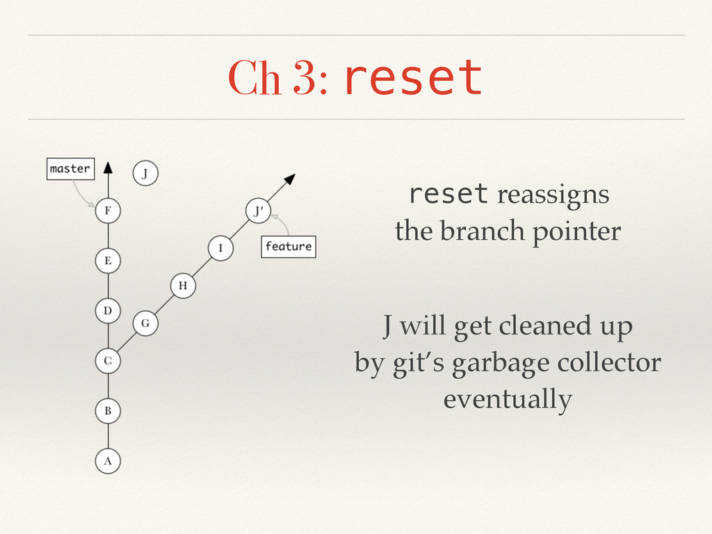 Ch 3: reset reset reassigns the branch pointer ...
