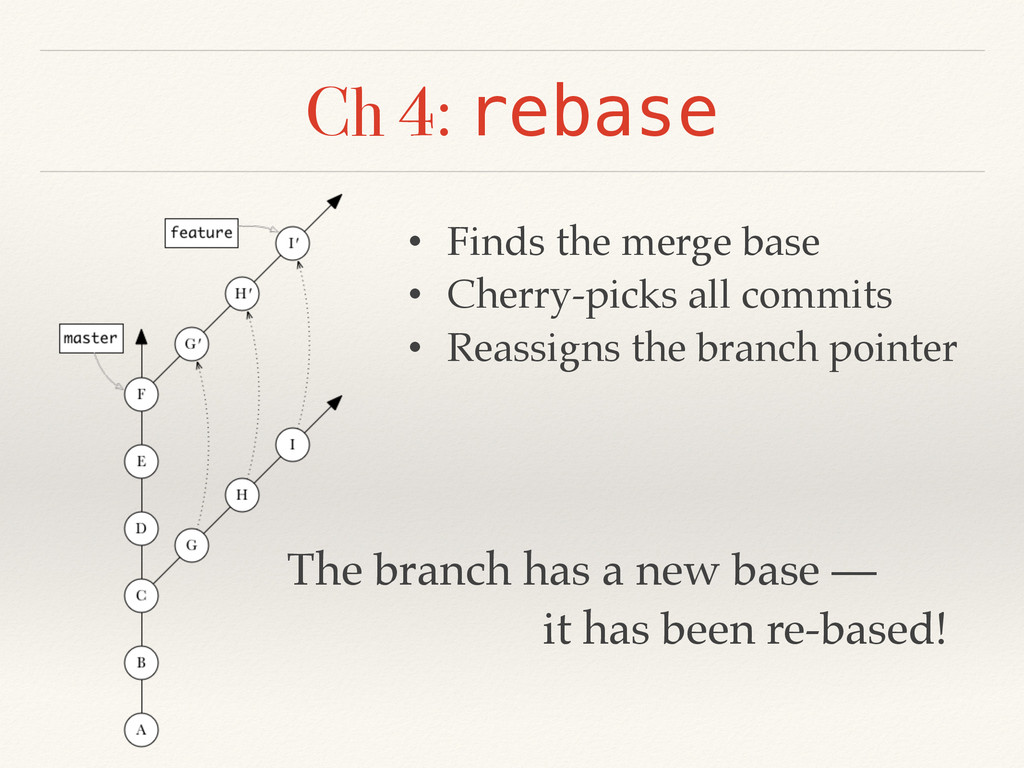 Ch 4: rebase • Finds the merge base • Cherry-pi...