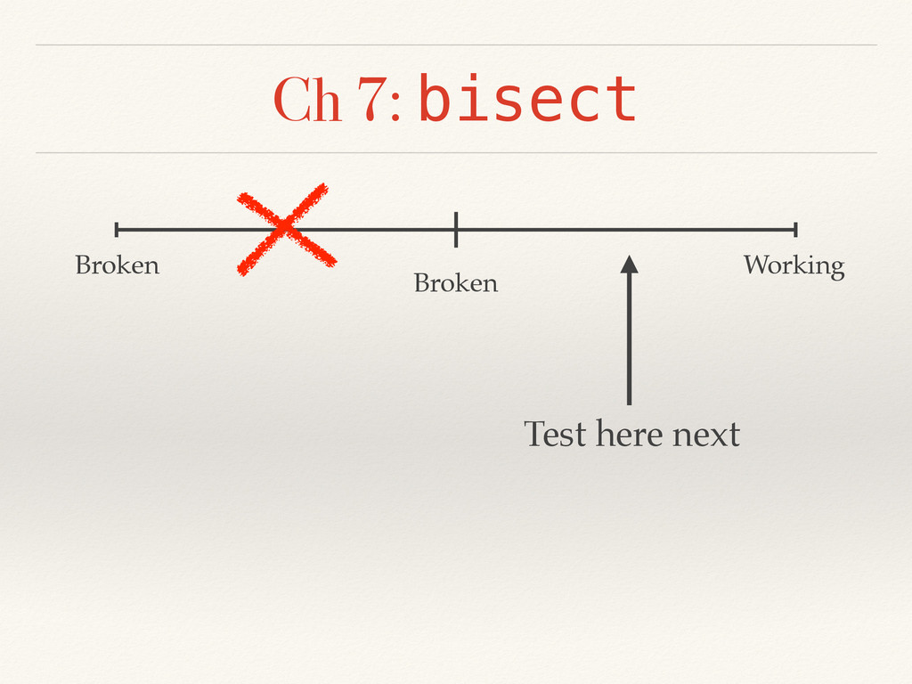 Ch 7: bisect Broken Working Broken Test here ne...