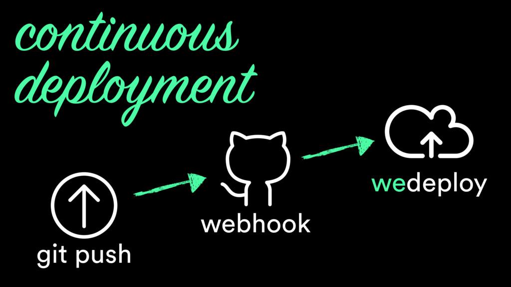 wedeploy continuous deployment webhook git push