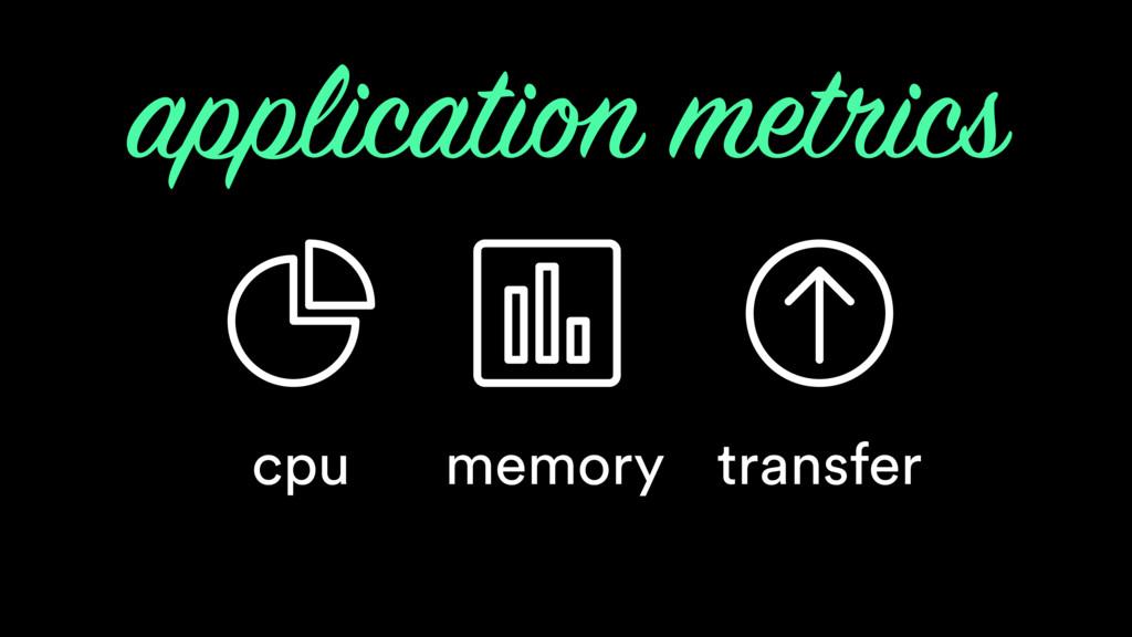 cpu application metrics memory transfer
