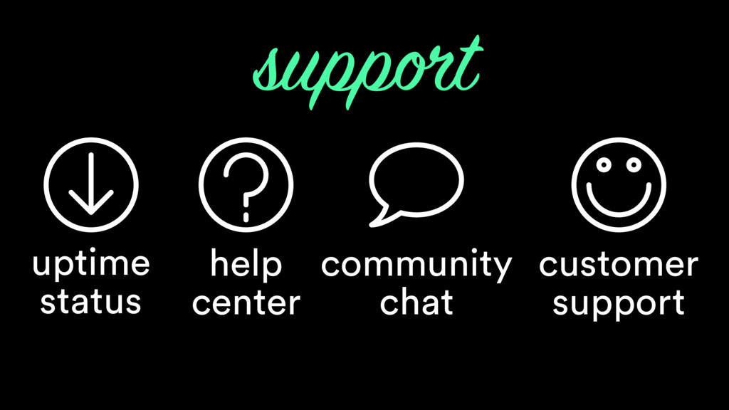uptime status support help center community cha...