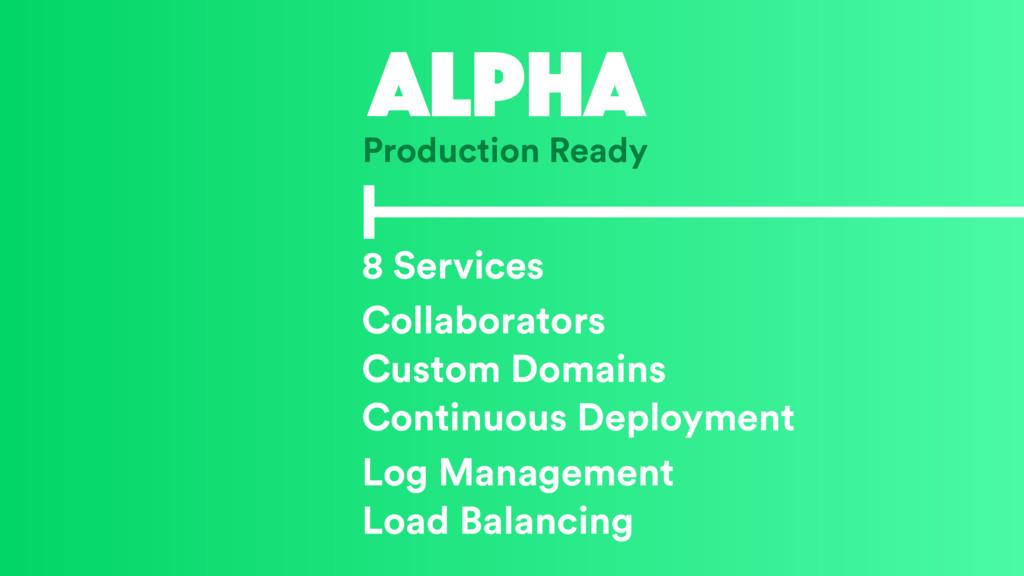 Alpha 8 Services Collaborators Custom Domains C...