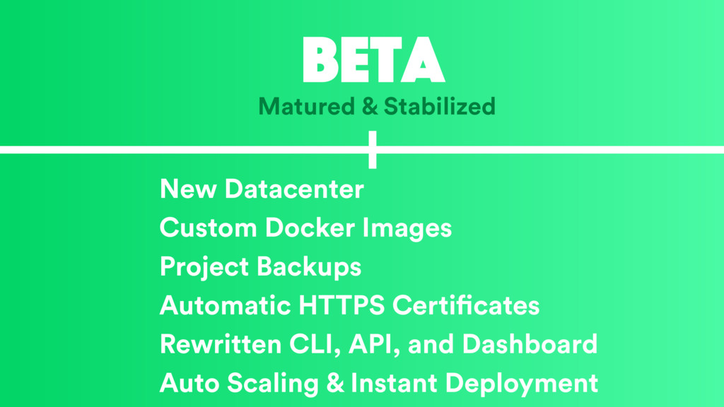 Beta Matured & Stabilized New Datacenter Custom...