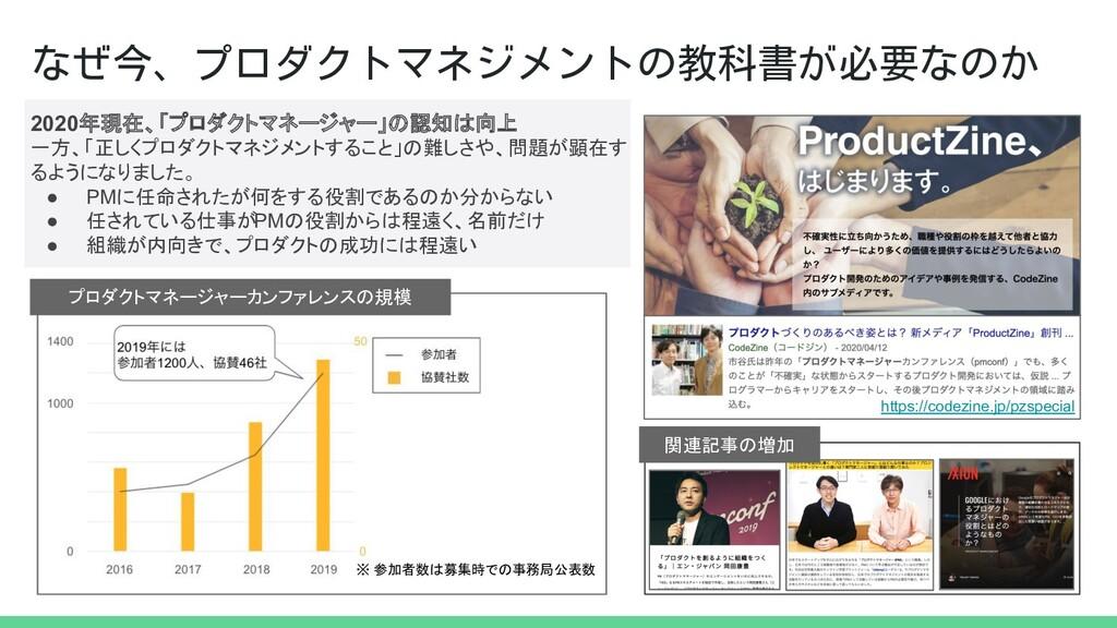 なぜ今、プロダクトマネジメントの教科書が必要なのか https://codezine.jp/p...