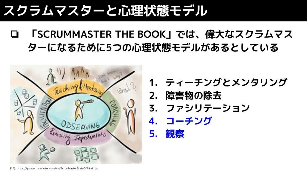 スクラムマスターと心理状態モデル 引用: https://greatscrummaster.c...