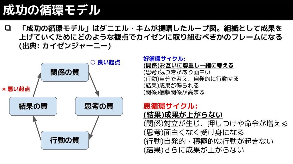 ❏ 「成功の循環モデル」はダニエル・キムが提唱したループ図。組織として成果を 上げていくために...
