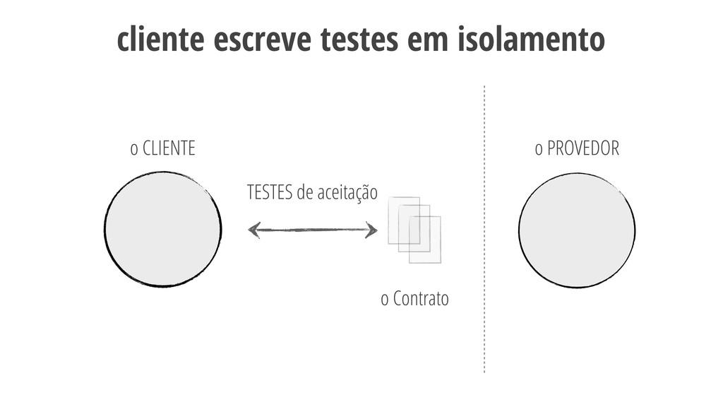 43 cliente escreve testes em isolamento o CLIEN...