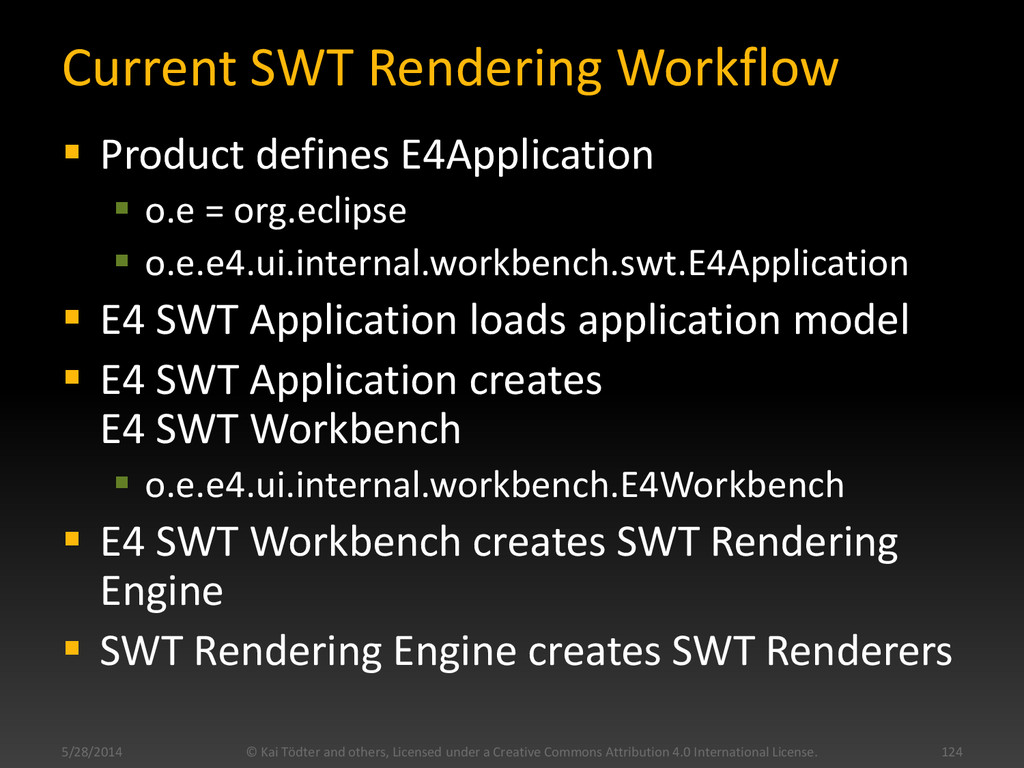 Current SWT Rendering Workflow  Product define...