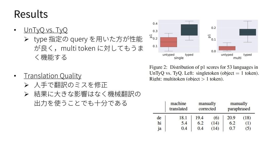Results • UnTyQ vs. TyQ Ø type 指定の query を⽤いた⽅が...
