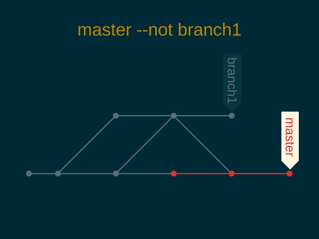 master --not branch1 branch1 master