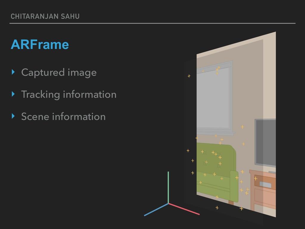 CHITARANJAN SAHU ARFrame ‣ Captured image ‣ Tra...