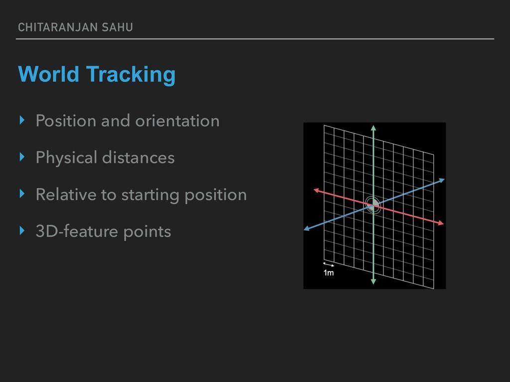 CHITARANJAN SAHU World Tracking ‣ Position and ...