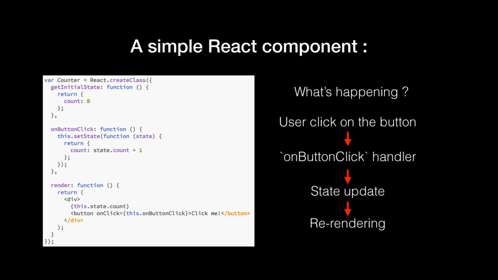 A simple React component : What's happening ? U...