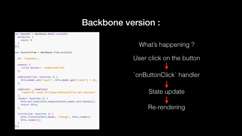 Backbone version : User click on the button `on...
