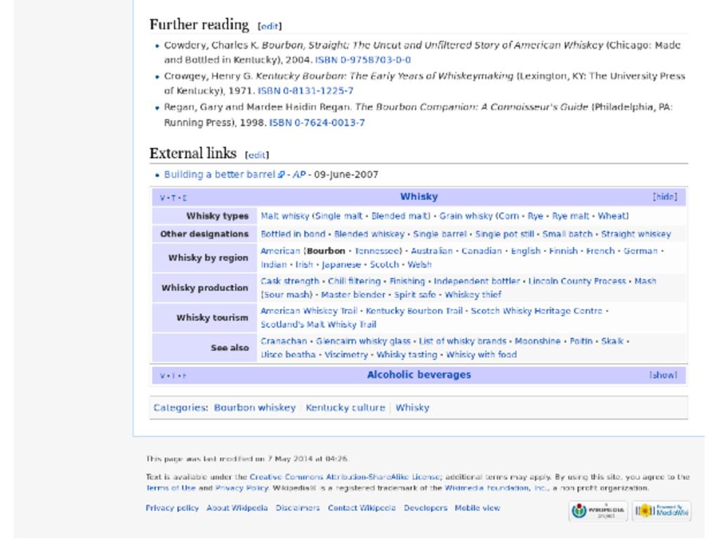 Wikipedia.com Long Form Reading