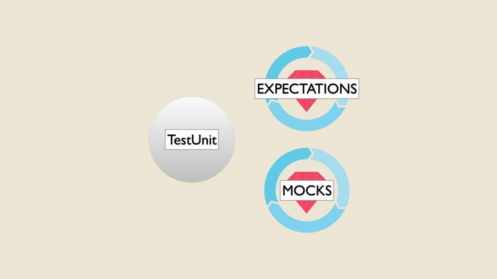 EXPECTATIONS TestUnit MOCKS