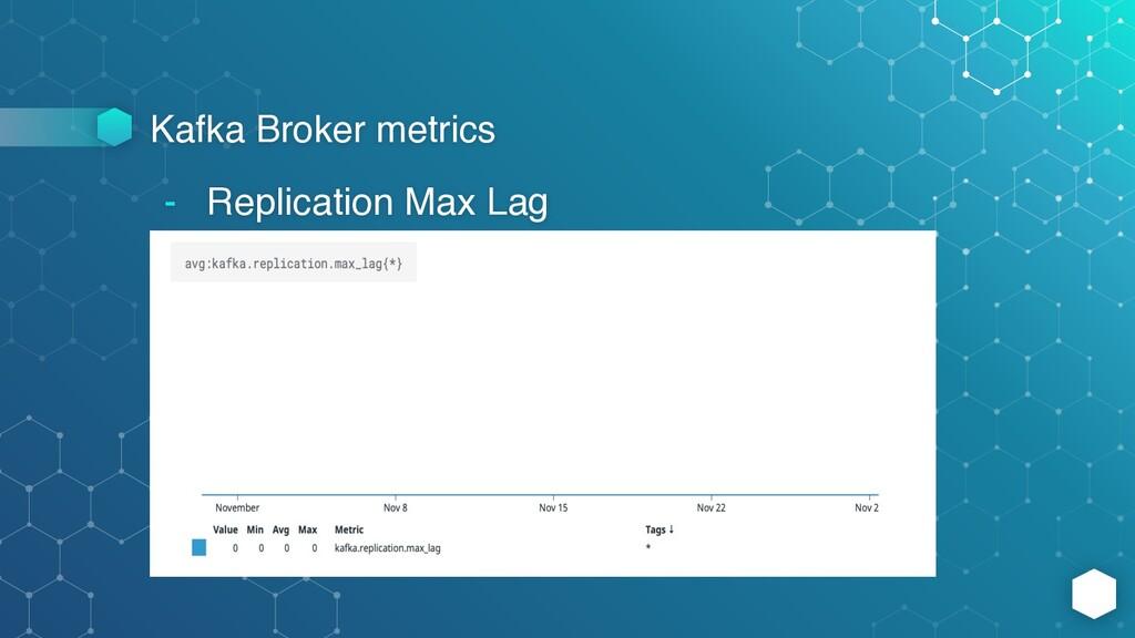 Kafka Broker metrics - Replication Max Lag