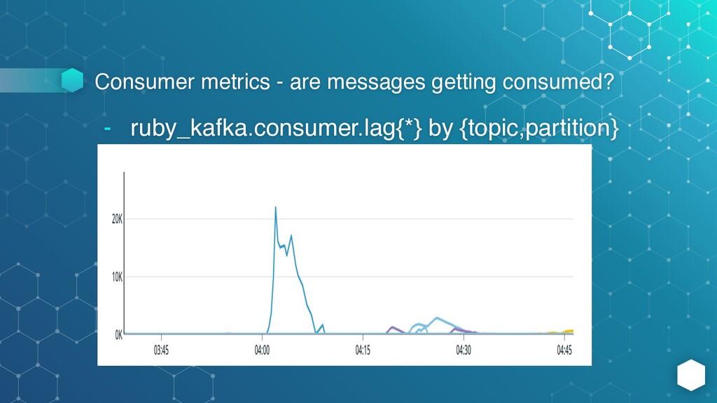 Consumer metrics - are messages getting consume...