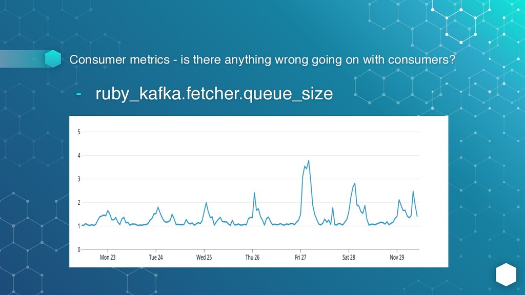 Consumer metrics - is there anything wrong goin...