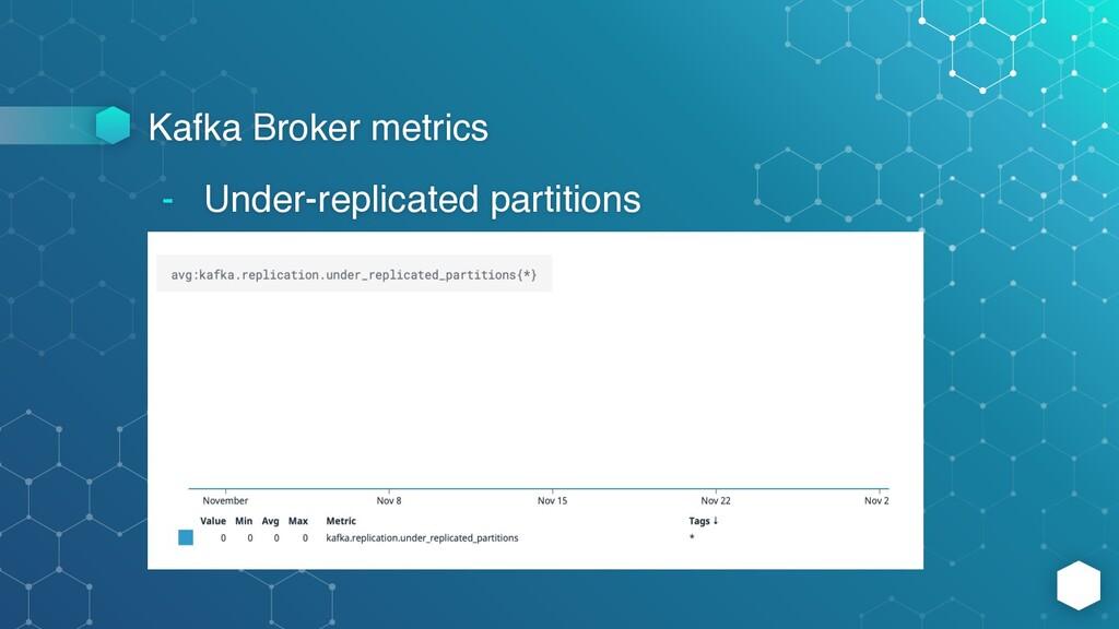 Kafka Broker metrics - Under-replicated partiti...