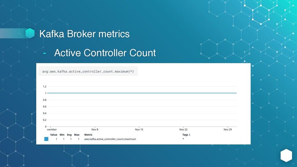 Kafka Broker metrics - Active Controller Count