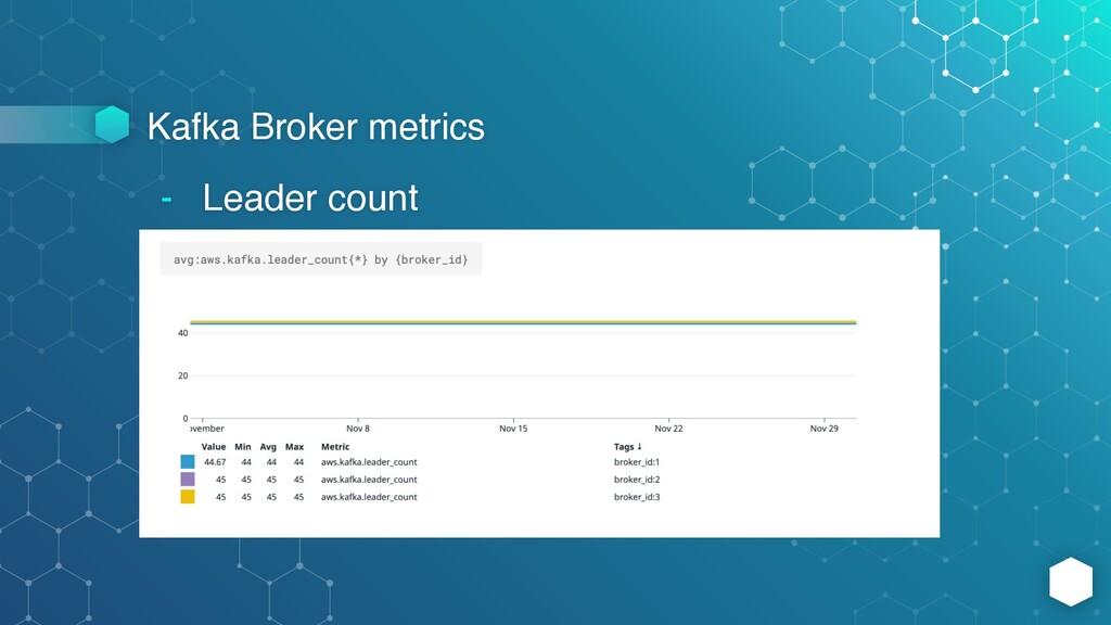 Kafka Broker metrics - Leader count