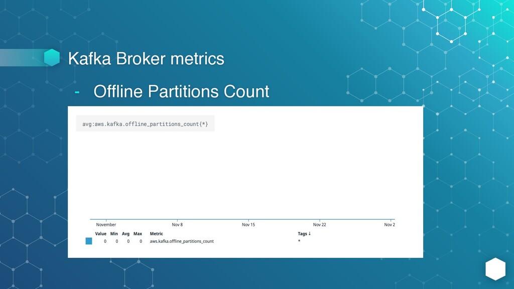 Kafka Broker metrics - Offline Partitions Count