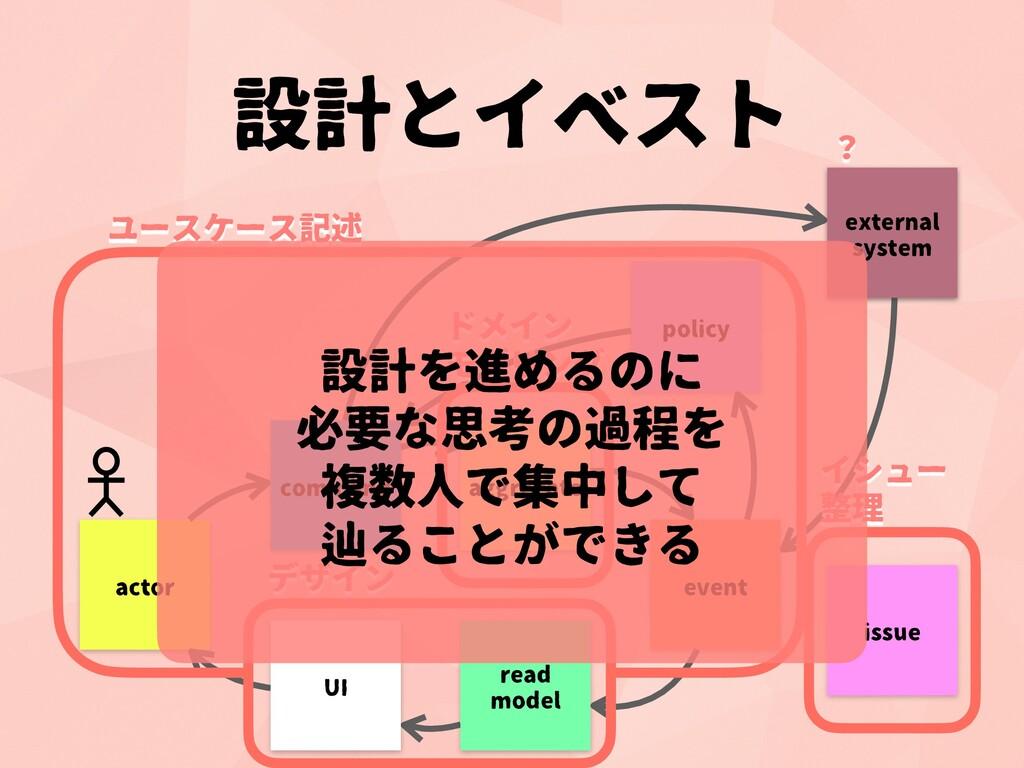 設計とイベスト command aggregate event policy actor ex...
