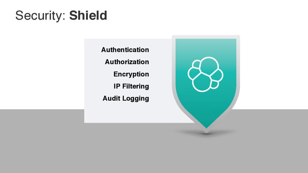 Security: Shield Authentication Authorization E...