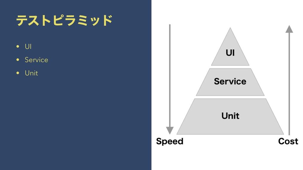 ςετϐϥϛου • UI • Service • Unit
