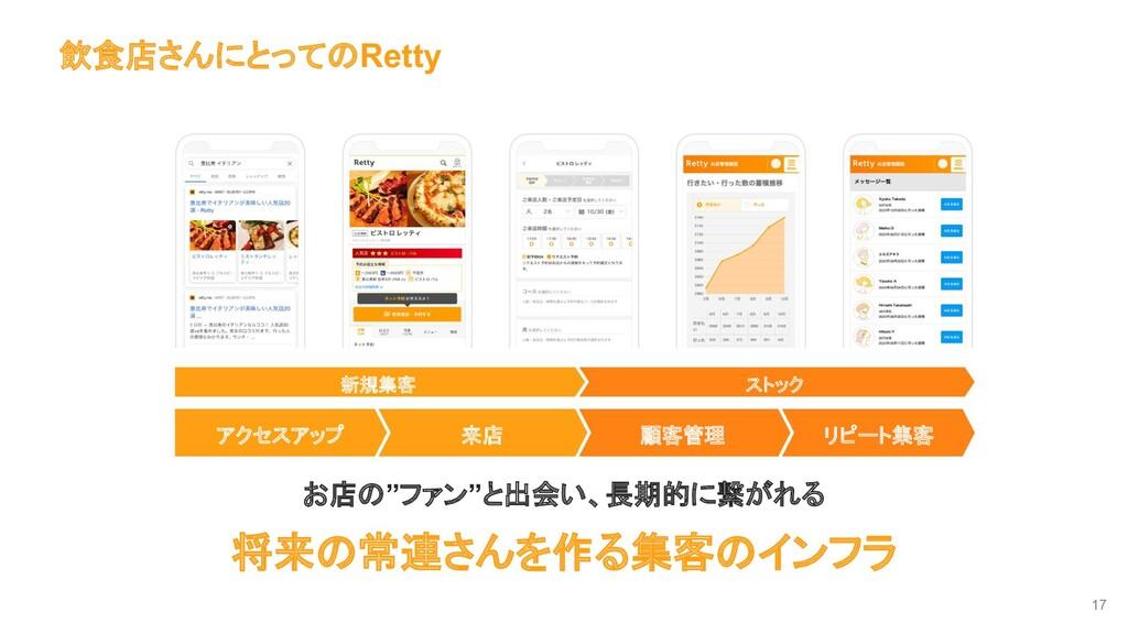 17 飲食店さんにとってのRetty 新規集客 ストック アクセスアップ 来店 顧客管理 リピ...