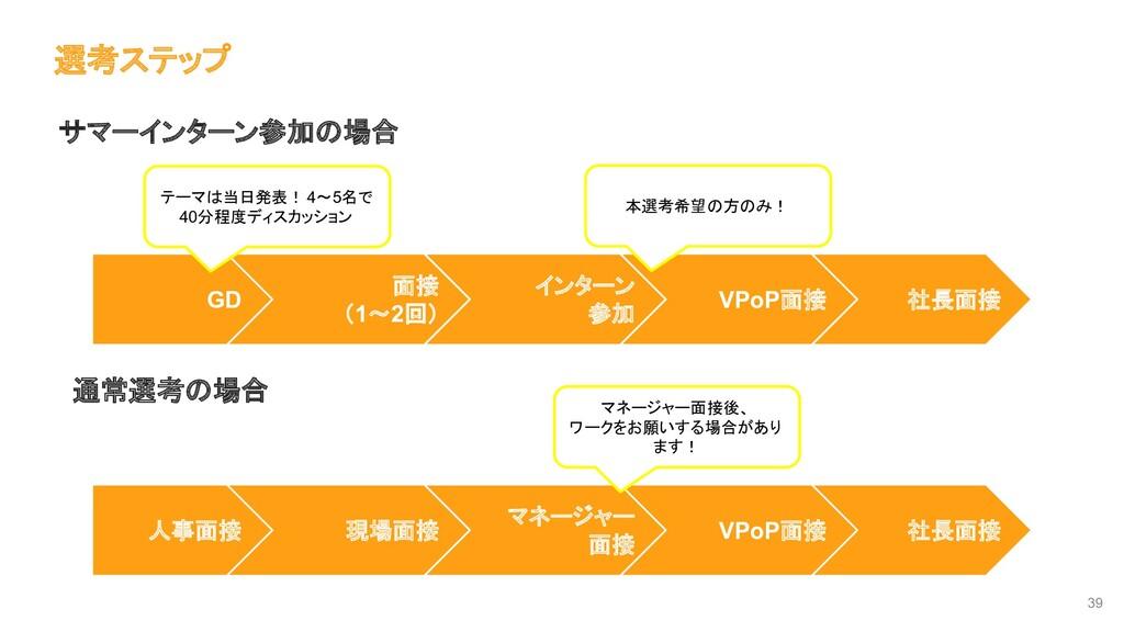 社長面接  VPoP面接  選考ステップ 39 インターン  参加   面接   (1~2回)...