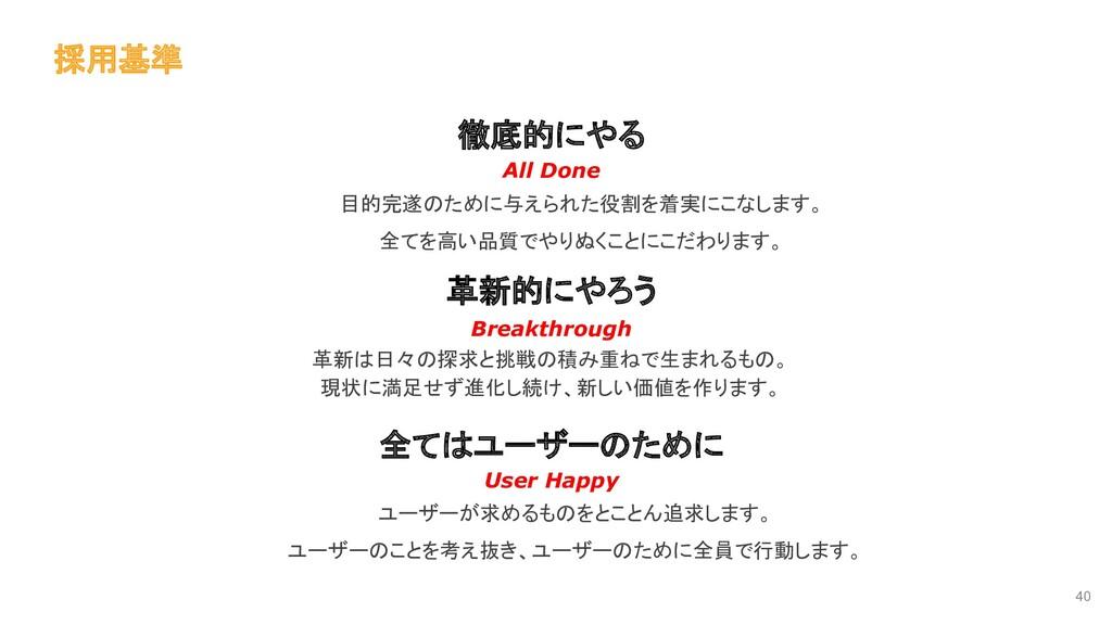 採用基準 40 User Happy ユーザーが求めるものをとことん追求します。 ユーザーのこ...