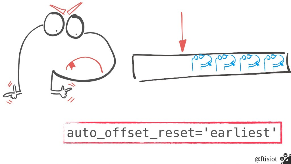 @ftisiot auto_offset_reset='earliest'