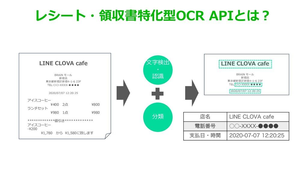 """レシート・領収書特化型OCR APIとは︖ 分類 ళ໊ -*/&$-07""""DBGF ి൪..."""